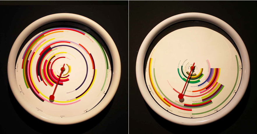 Phenological clocks for Sydney (left) and New York (right) by Tega Brain.